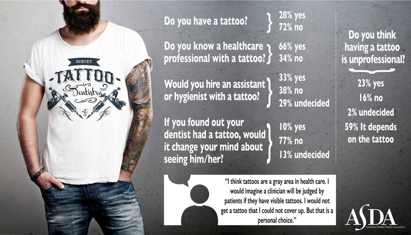 tattoo-infographic